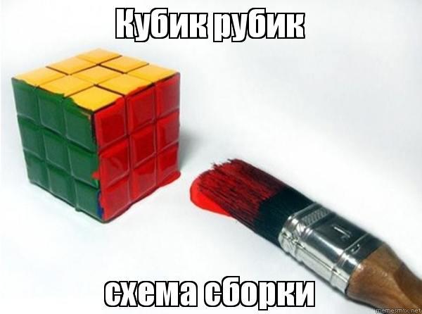 Показать / Скрыть текст